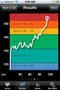 New Fitdigits Heart Rate Chart