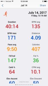 Calories per minute