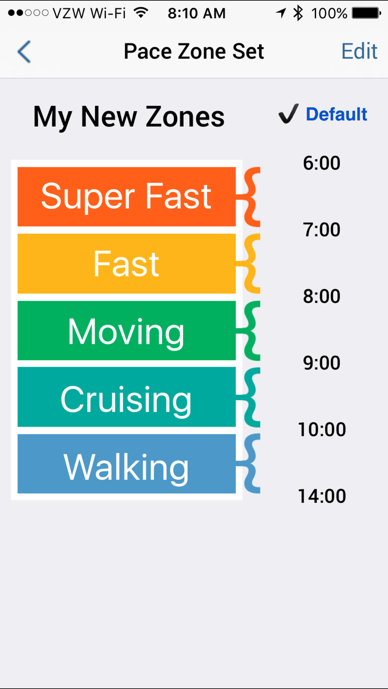 Create Custom Pace Zones for Interval Structured Workouts
