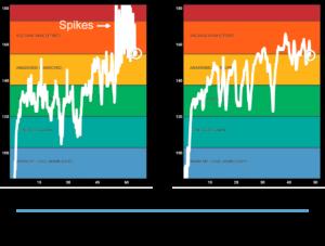 ot-hrm-polar-belt-spikes