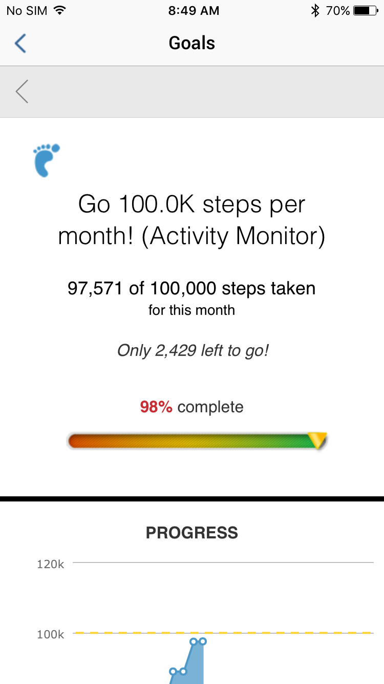steps | Fitdigits Support